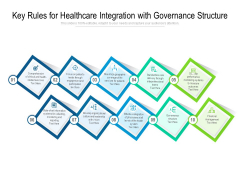 Key Rules For Healthcare Integration With Governance Structure Ppt PowerPoint Presentation Diagram Templates PDF