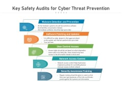 Key Safety Audits For Cyber Threat Prevention Ppt PowerPoint Presentation Icon Example PDF