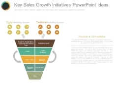 Key Sales Growth Initiatives Powerpoint Ideas