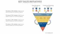 Key Sales Initiatives Ppt PowerPoint Presentation Clipart
