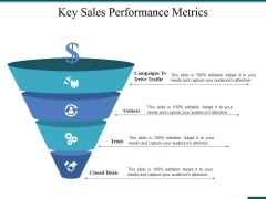 Key Sales Performance Metrics Ppt PowerPoint Presentation Infographic Template Samples