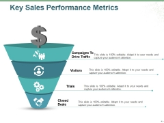 Key Sales Performance Metrics Ppt PowerPoint Presentation Professional Styles