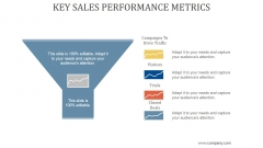 Key Sales Performance Metrics Ppt PowerPoint Presentation Samples
