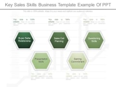 Key Sales Skills Business Template Example Of Ppt