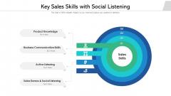 Key Sales Skills With Social Listening Infographics PDF