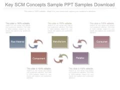 Key Scm Concepts Sample Ppt Samples Download
