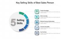 Key Selling Skills Of Best Sales Person Formats PDF