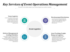 Key Services Of Event Operations Management Ppt PowerPoint Presentation Graphics PDF