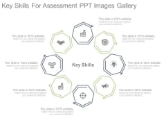 Key Skills For Assessment Ppt Images Gallery