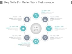 Key Skills For Better Work Performance Powerpoint Shapes