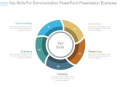 Key Skills For Communication Powerpoint Presentation Examples