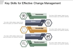 Key Skills For Effective Change Management Ppt Powerpoint Presentation Model Slides