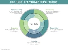 Key Skills For Employee Hiring Process Powerpoint Slide Backgrounds