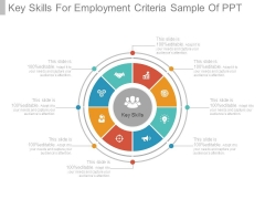 Key Skills For Employment Criteria Sample Of Ppt