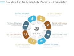 Key Skills For Job Employbility Powerpoint Presentation