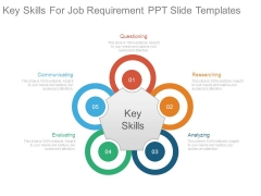 Key Skills For Job Requirement Ppt Slide Templates