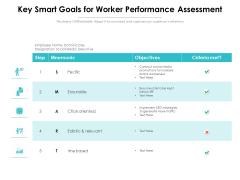 Key Smart Goals For Worker Performance Assessment Ppt PowerPoint Presentation Icon Demonstration PDF