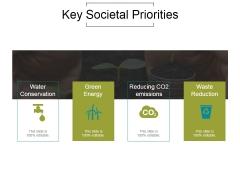 Key Societal Priorities Ppt PowerPoint Presentation Backgrounds