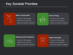 Key Societal Priorities Ppt PowerPoint Presentation Files