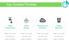 Key Societal Priorities Ppt PowerPoint Presentation Graphics
