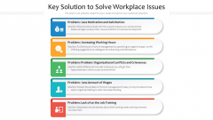 Key Solution To Solve Workplace Issues Ppt Ideas Deck PDF