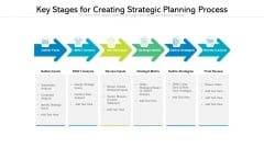 Key Stages For Creating Strategic Planning Process Ppt PowerPoint Presentation Gallery Show PDF