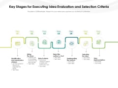 Key Stages For Executing Idea Evaluation And Selection Criteria Ppt PowerPoint Presentation Gallery Graphic Tips PDF