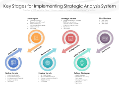 Key Stages For Implementing Strategic Analysis System Ppt PowerPoint Presentation Gallery Designs Download PDF
