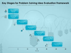 Key Stages For Problem Solving Idea Evaluation Framework Ppt PowerPoint Presentation Gallery Example PDF