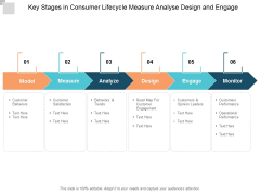 Key Stages In Consumer Lifecycle Measure Analyse Design And Engage Ppt Powerpoint Presentation Summary Display
