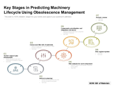 Key Stages In Predicting Machinery Lifecycle Using Obsolescence Management Ppt PowerPoint Presentation Inspiration Portfolio PDF
