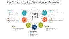 Key Stages In Product Design Process Framework Ppt PowerPoint Presentation File Example Introduction PDF