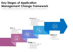 Key Stages Of Application Management Change Framework Ppt PowerPoint Presentation Portfolio Images PDF