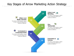 Key Stages Of Arrow Marketing Action Strategy Ppt PowerPoint Presentation Inspiration Aids PDF