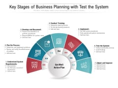 Key Stages Of Business Planning With Test The System Ppt PowerPoint Presentation Summary Example Introduction PDF