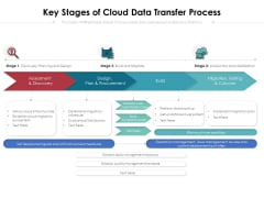 Key Stages Of Cloud Data Transfer Process Ppt PowerPoint Presentation File Good PDF