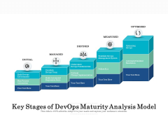 Key Stages Of Devops Maturity Analysis Model Ppt PowerPoint Presentation File Topics PDF