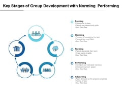 Key Stages Of Group Development With Norming Performing Ppt PowerPoint Presentation Slides Grid