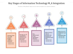 Key Stages Of Information Technology M A Integration Ppt PowerPoint Presentation Gallery Introduction PDF
