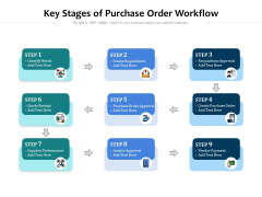 Key Stages Of Purchase Order Workflow Ppt PowerPoint Presentation Show Professional PDF