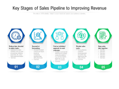 Key Stages Of Sales Pipeline To Improving Revenue Ppt PowerPoint Presentation File Example PDF