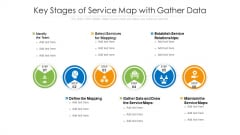 Key Stages Of Service Map With Gather Data Ppt PowerPoint Presentation File Rules PDF