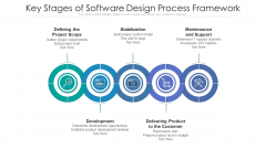 Key Stages Of Software Design Process Framework Ppt PowerPoint Presentation Gallery Images PDF