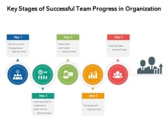 Key Stages Of Successful Team Progress In Organization Ppt PowerPoint Presentation Gallery Example PDF