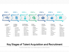 Key Stages Of Talent Acquisition And Recruitment Ppt PowerPoint Presentation Pictures Mockup PDF
