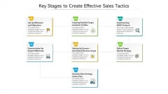 Key Stages To Create Effective Sales Tactics Ppt PowerPoint Presentation Layouts Show PDF