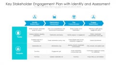 Key Stakeholder Engagement Plan With Identify And Assessment Ppt File Styles PDF