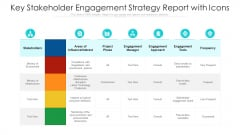 Key Stakeholder Engagement Strategy Report With Icons Ppt Infographic Template Layout PDF