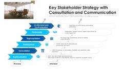 Key Stakeholder Strategy With Consultation And Communication Ppt Portfolio Inspiration PDF