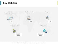 Key Statistics Marketing Ppt PowerPoint Presentation Visual Aids Styles